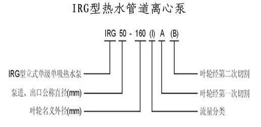 IRG热水管道泵型号意义