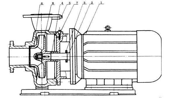 isw卧式管道泵结构图