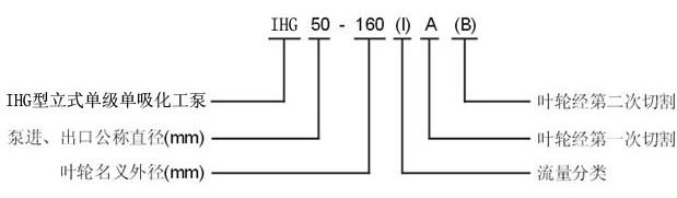 IHG立式不锈钢管道泵型号意义