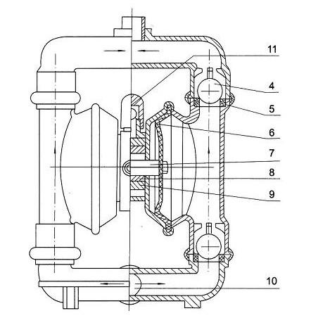 QBY气动隔膜泵结构图