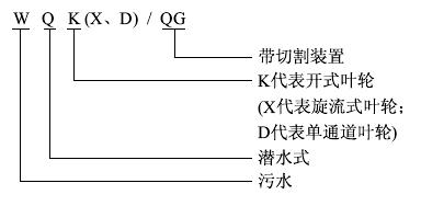 WQK带切割装置潜污泵型号意义