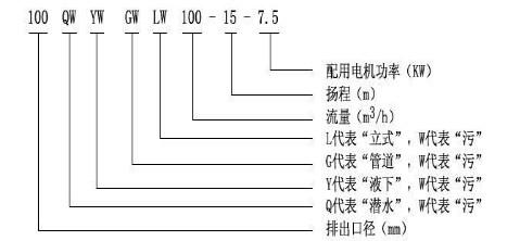 YW液下排污泵型号意义